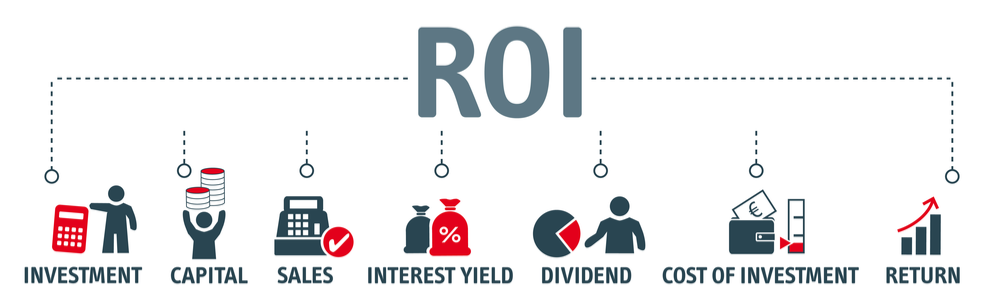 ROI diagram